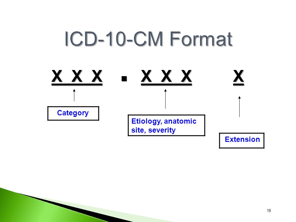 ICD-10-CM Format X X X  X X X X Category