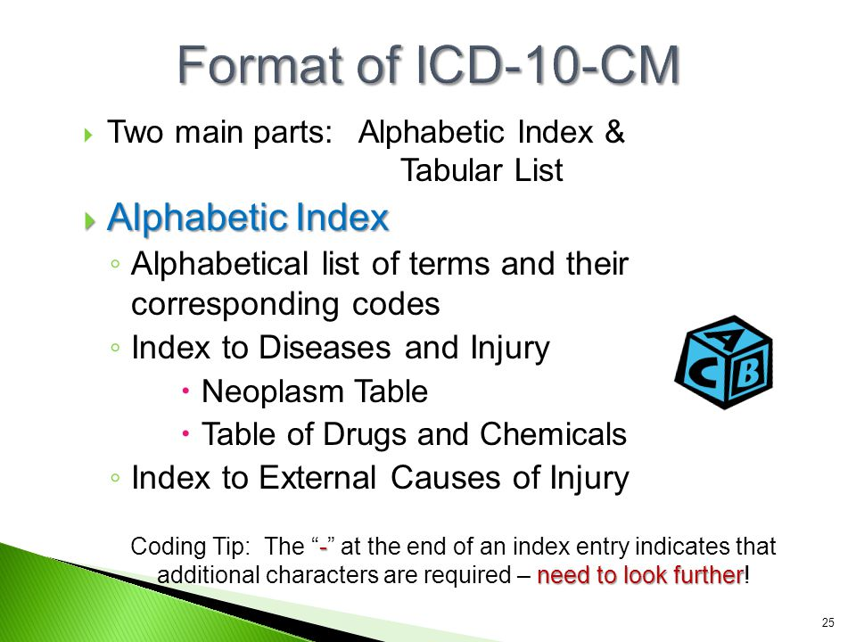 Format of ICD-10-CM Alphabetic Index