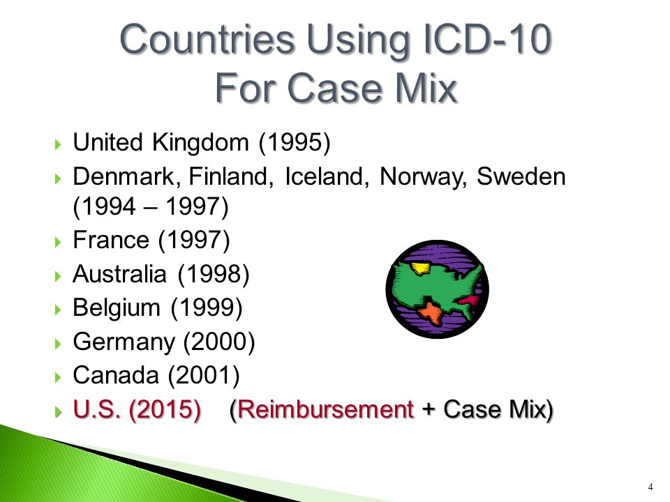 Countries Using ICD-10 For Case Mix