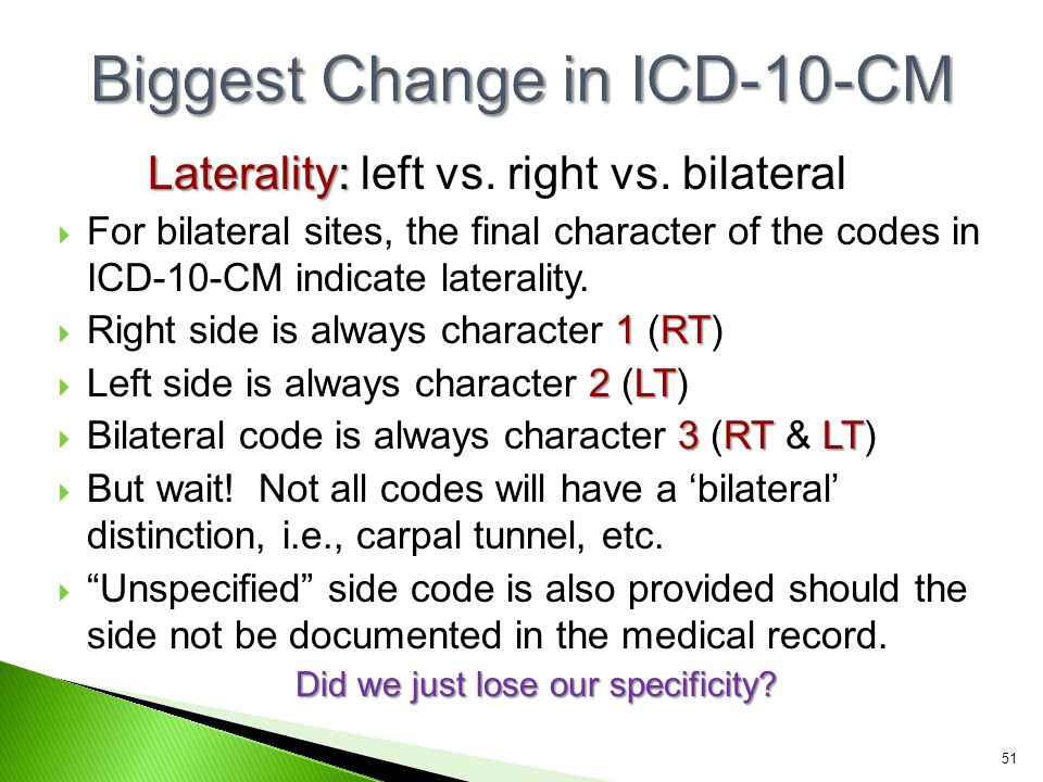 Biggest Change in ICD-10-CM