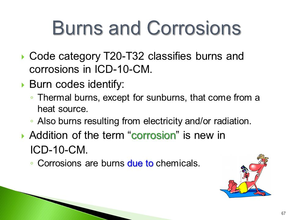 Burns and Corrosions Code category T20-T32 classifies burns and corrosions in ICD-10-CM. Burn codes identify: