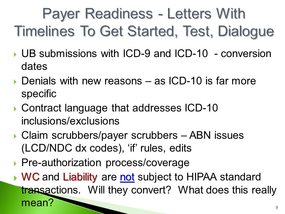 Payer Readiness - Letters With Timelines To Get Started, Test, Dialogue