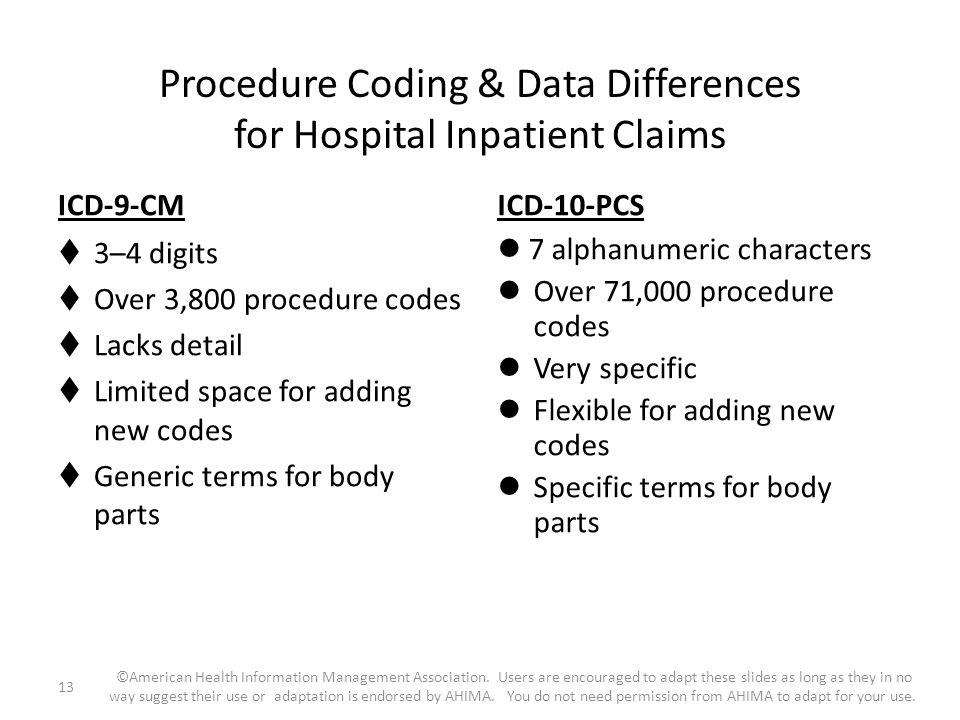 Procedure Coding & Data Differences for Hospital Inpatient Claims