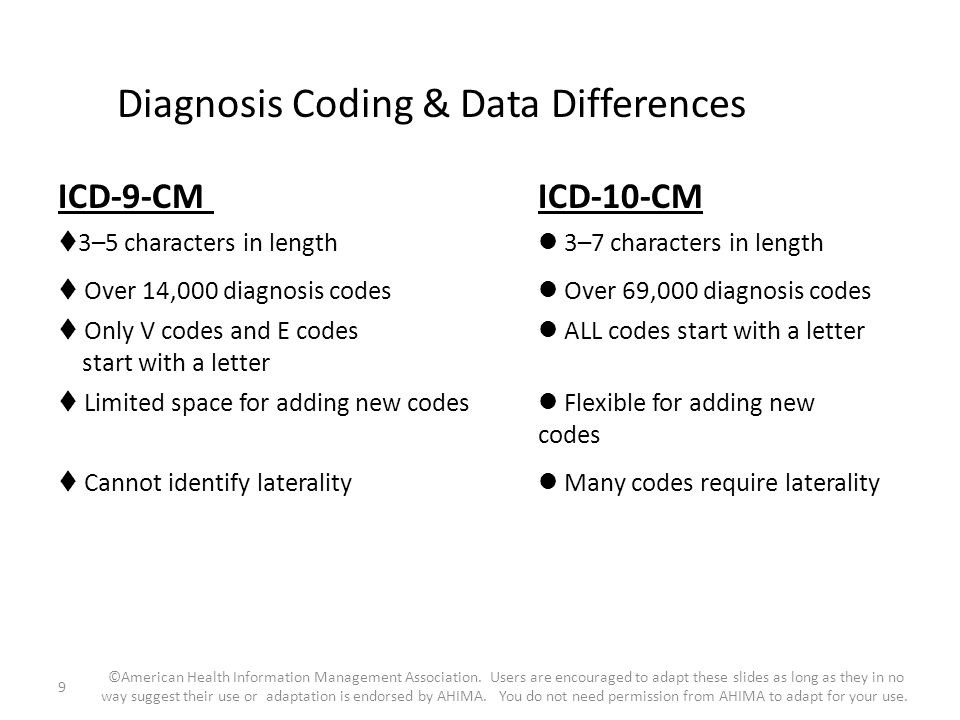 Diagnosis Coding & Data Differences