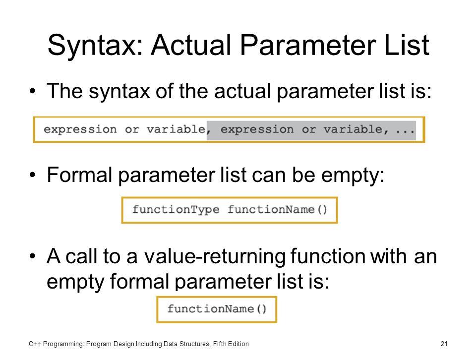 Syntax: Actual Parameter List