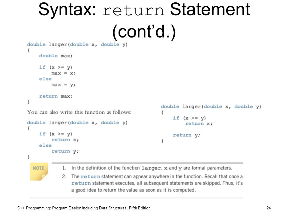 Syntax: return Statement (cont'd.)