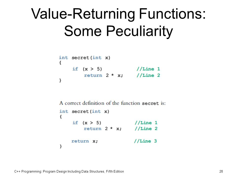 Value-Returning Functions: Some Peculiarity