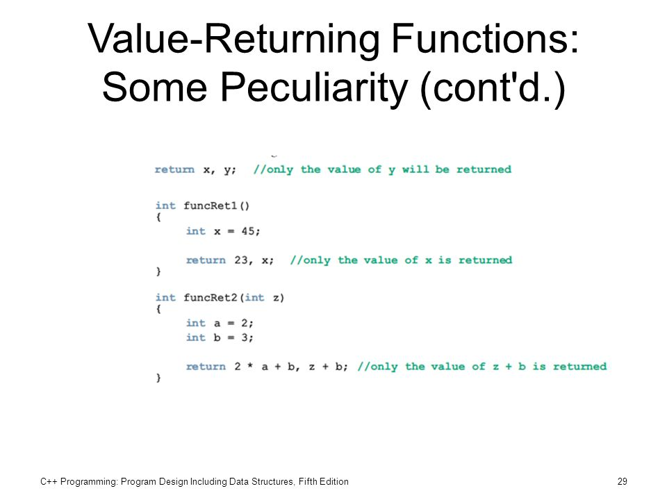 Value-Returning Functions: Some Peculiarity (cont d.)