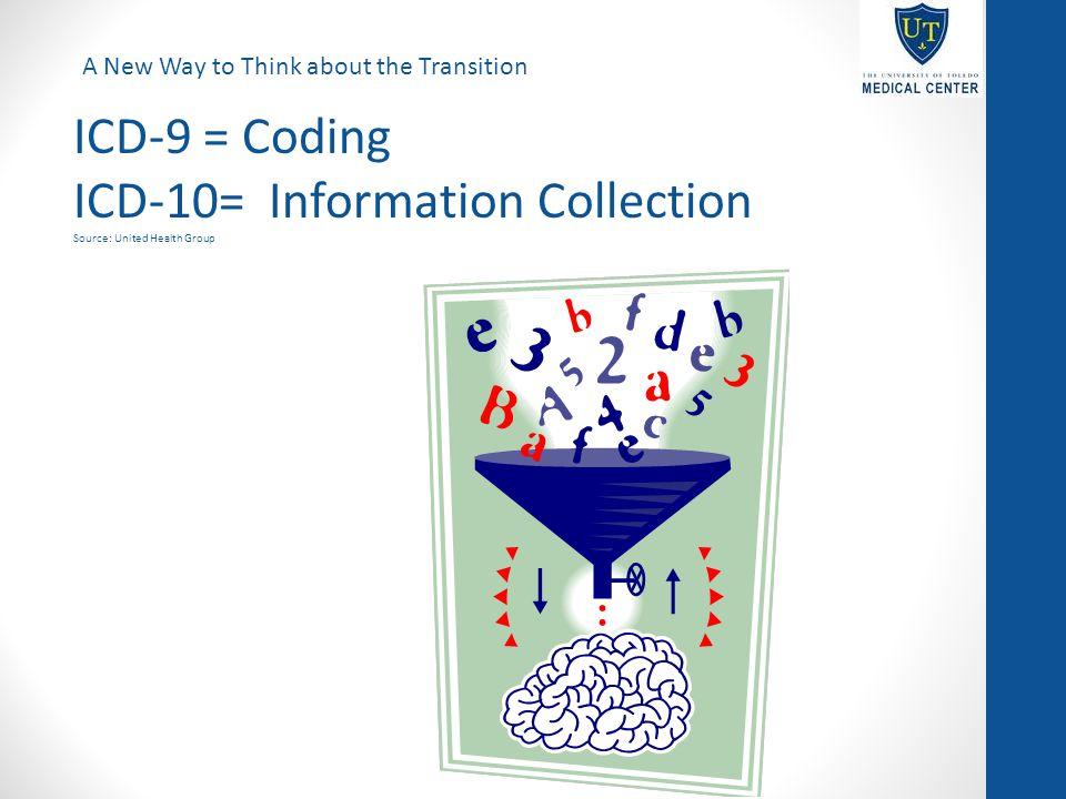 ICD-10= Information Collection