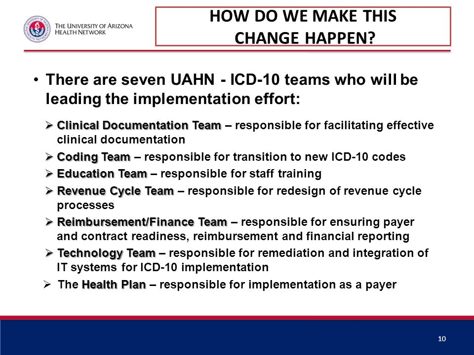 Integration with epic The Physician Advisory and Executive Steering committees oversee the ICD-10 implementation.