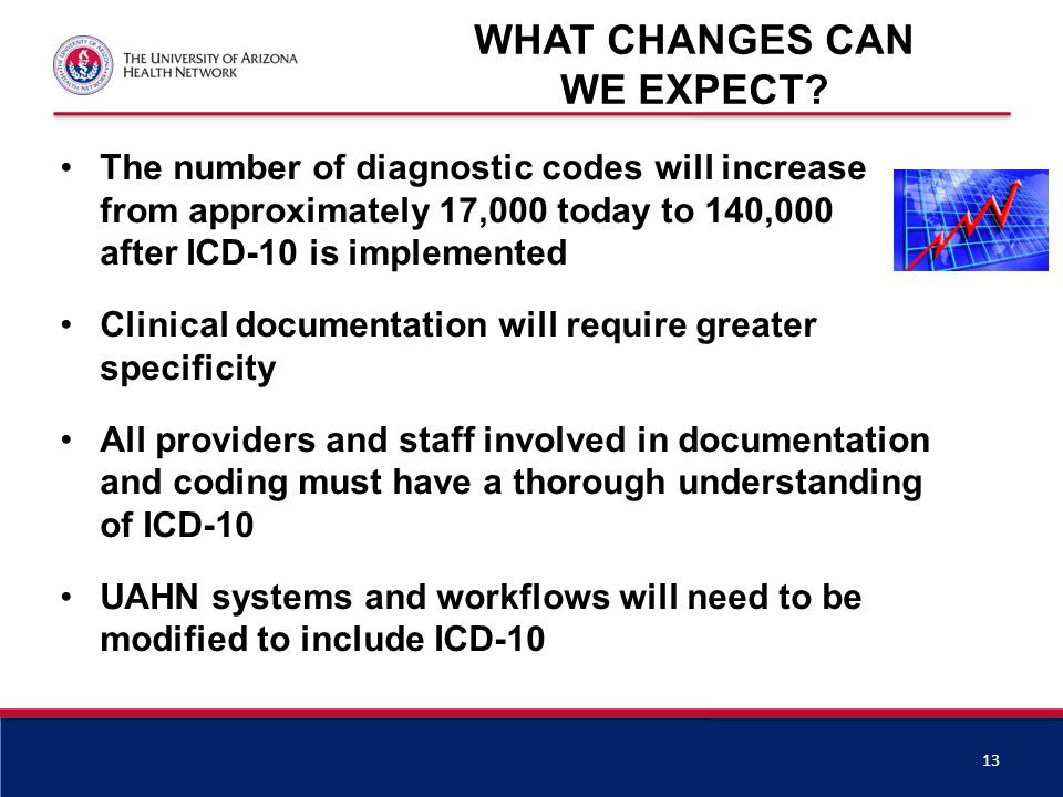 Next steps The ICD-10 Teams will coordinate with the departments impacted by the change.