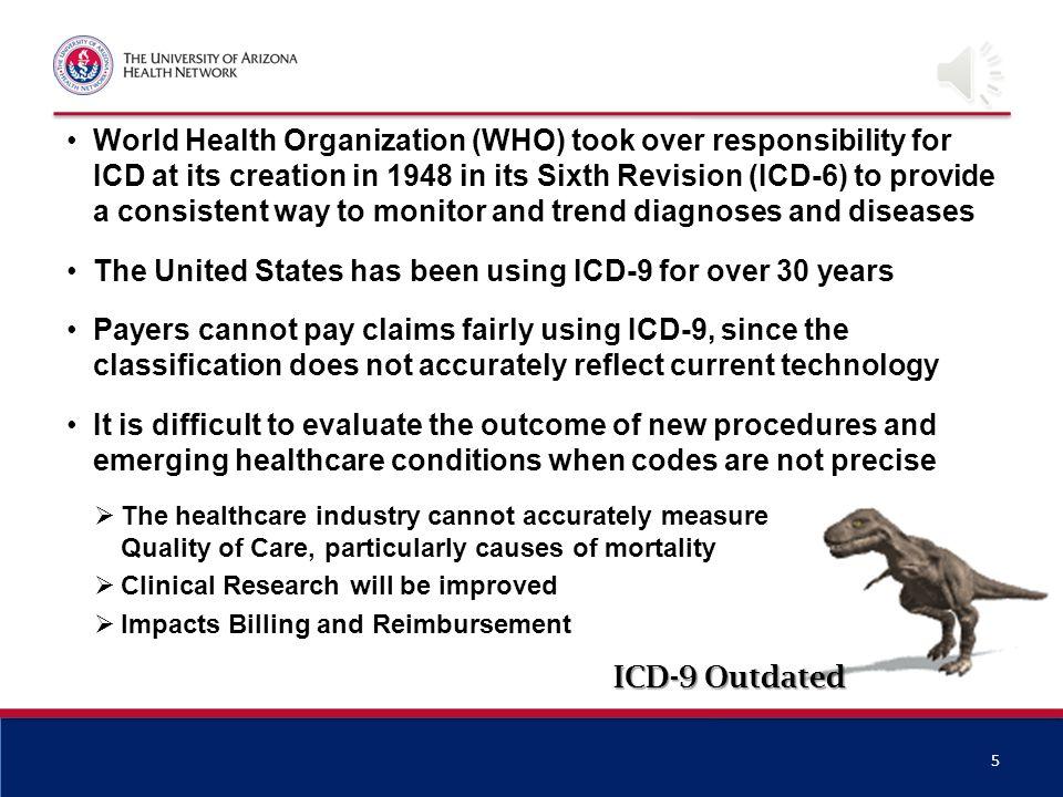 Worldwide icd-10 adoption