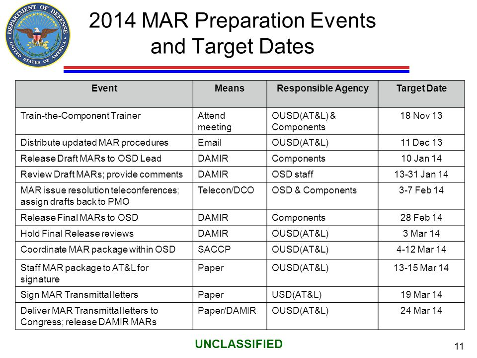 2014 MAR Preparation Events and Target Dates