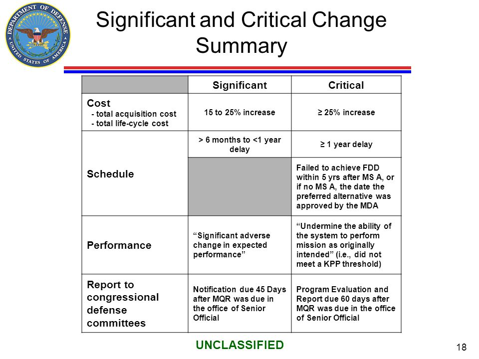 Significant and Critical Change Summary