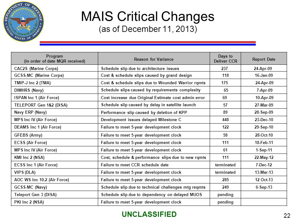 MAIS Critical Changes (as of December 11, 2013)