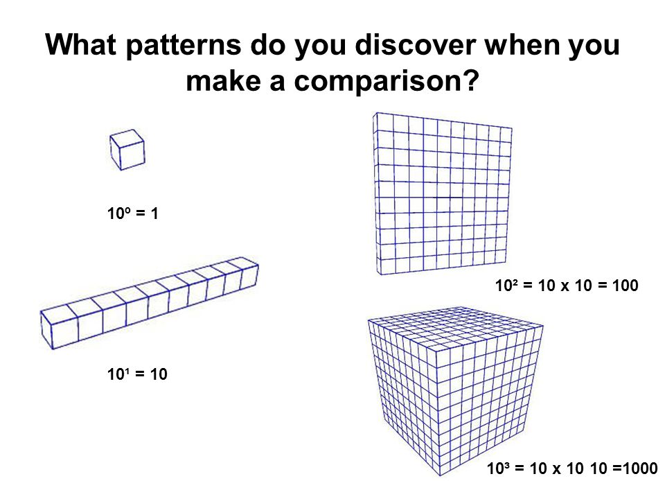 What patterns do you discover when you make a comparison