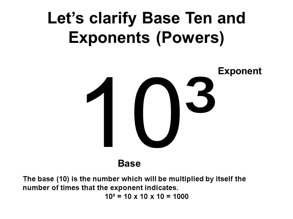 Let's clarify Base Ten and Exponents (Powers)