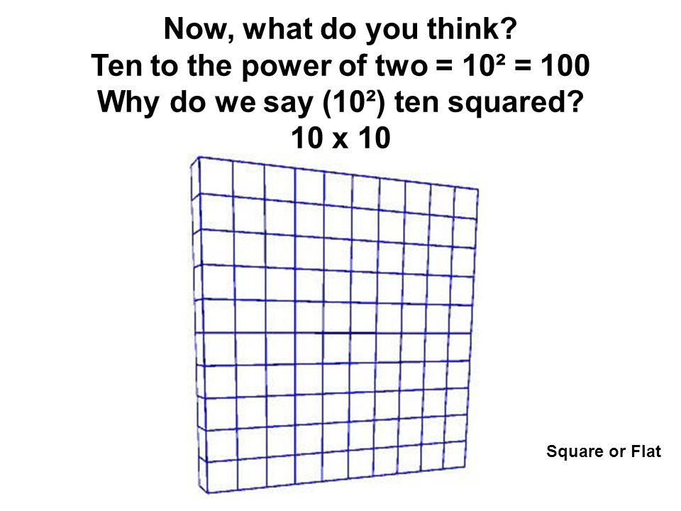 Now, what do you think Ten to the power of two = 10² = 100 Why do we say (10²) ten squared 10 x 10