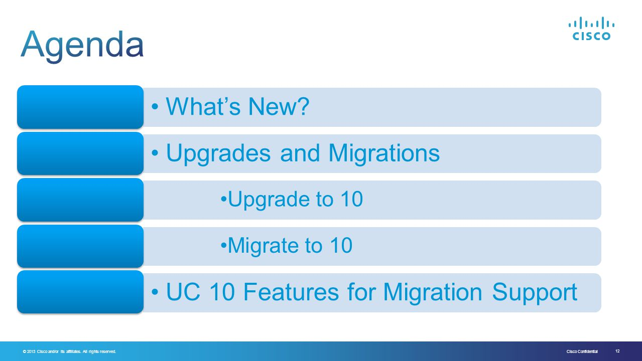 Agenda What's New Upgrades and Migrations