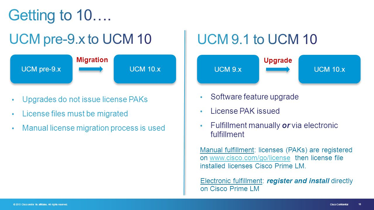 Getting to 10…. UCM pre-9.x to UCM 10 UCM 9.1 to UCM 10