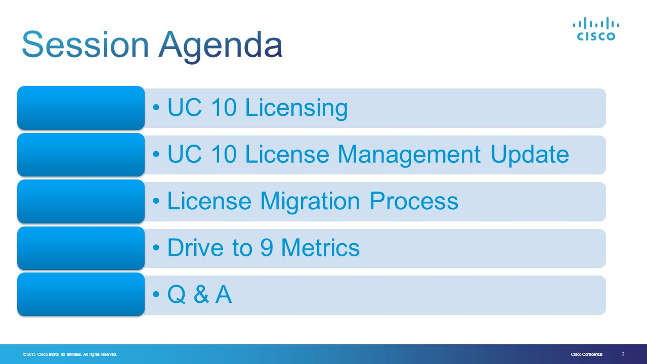Session Agenda UC 10 Licensing UC 10 License Management Update