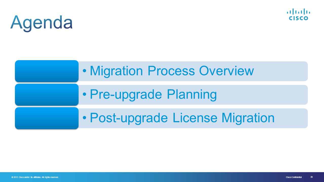 Agenda Migration Process Overview Pre-upgrade Planning