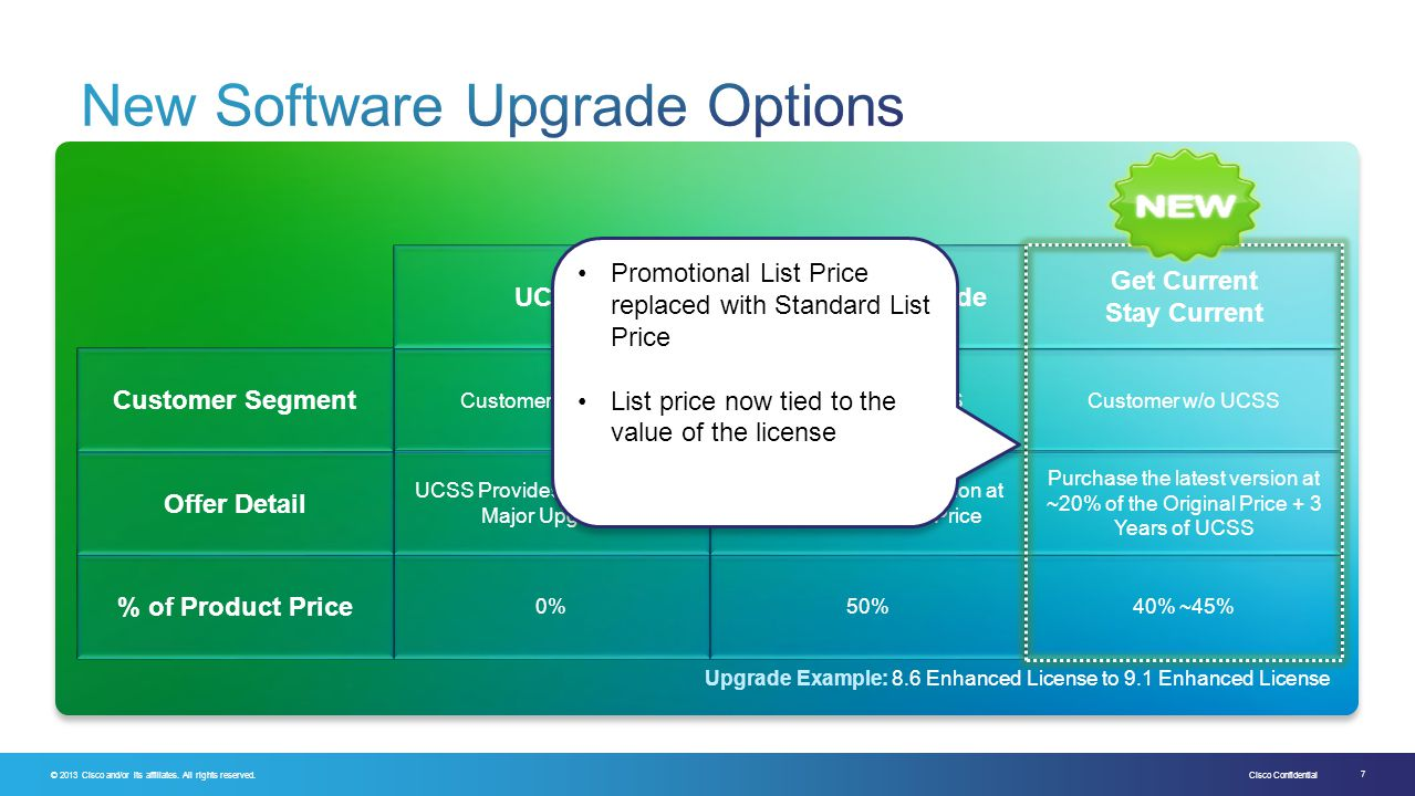 New Software Upgrade Options