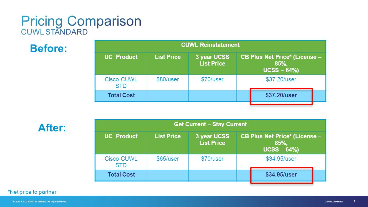 Pricing Comparison CUWL STANDARD