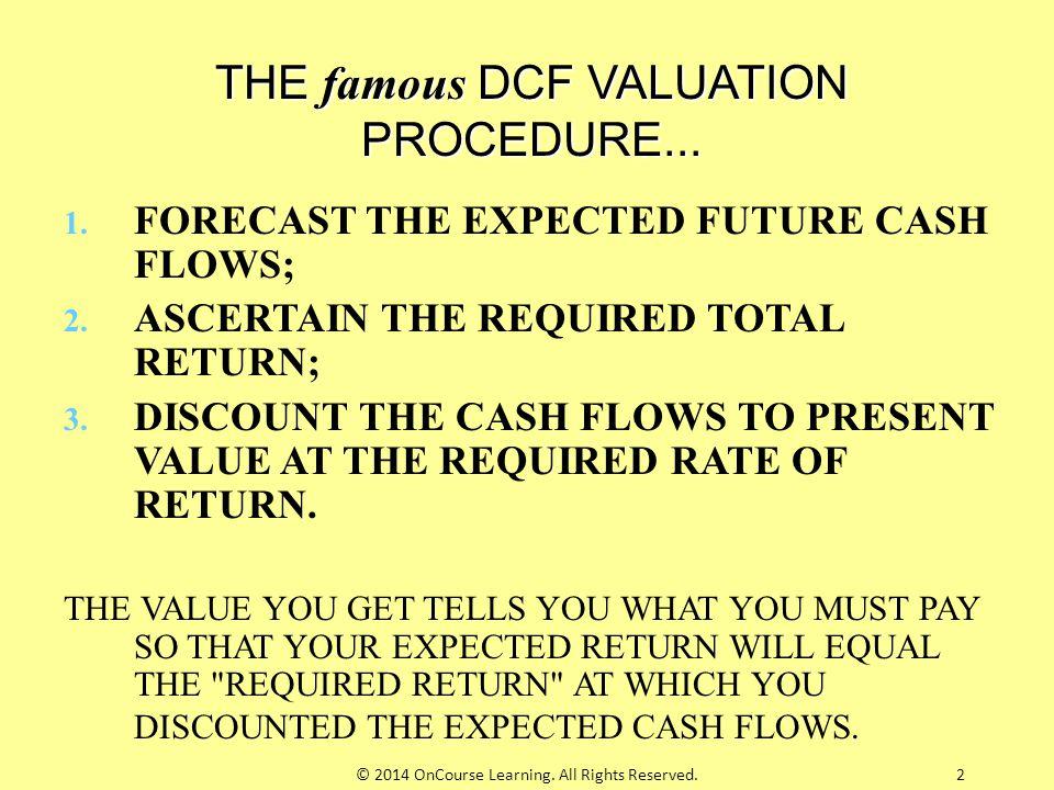 THE famous DCF VALUATION PROCEDURE...