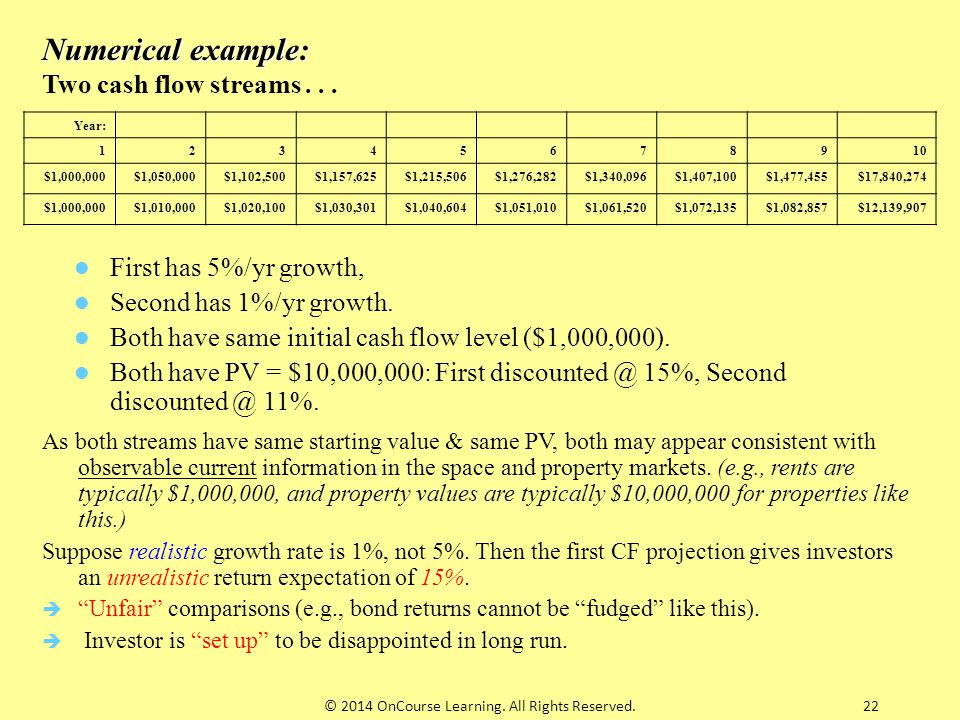 Numerical example: Two cash flow streams . . .