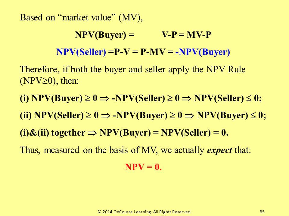 NPV(Buyer) = V-P = MV-P NPV = 0.