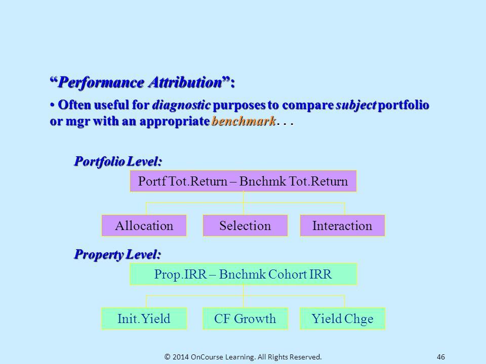 Performance Attribution :