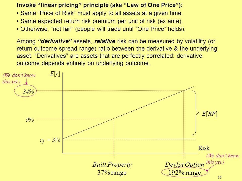 Built Property 37% range Devlpt Option 192% range
