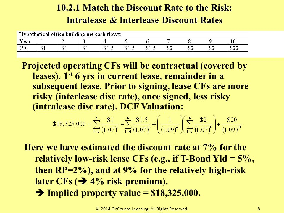 10.2.1 Match the Discount Rate to the Risk: