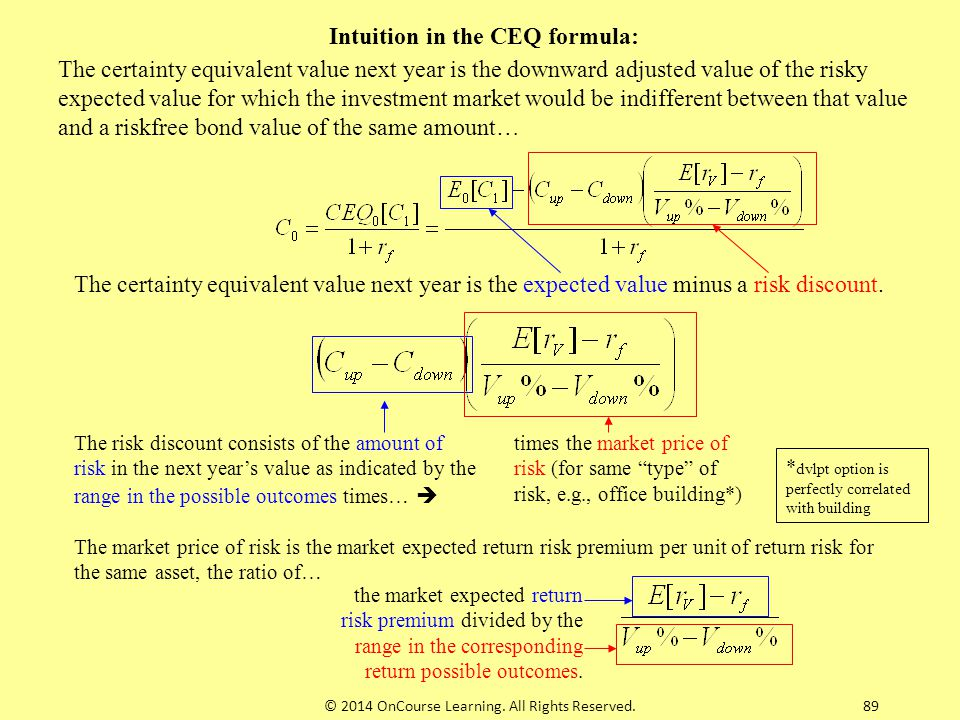 Intuition in the CEQ formula: