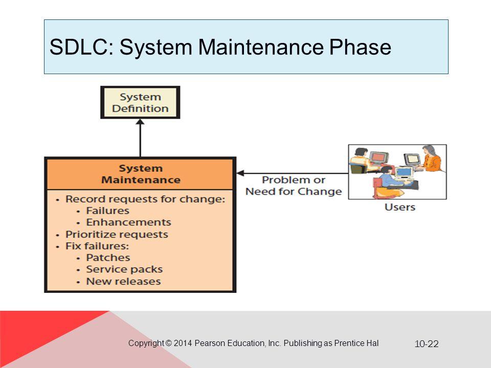 SDLC: System Maintenance Phase