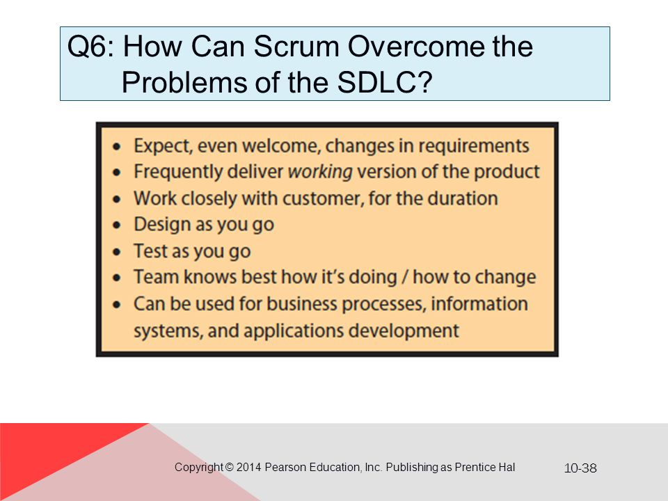 Q6: How Can Scrum Overcome the Problems of the SDLC