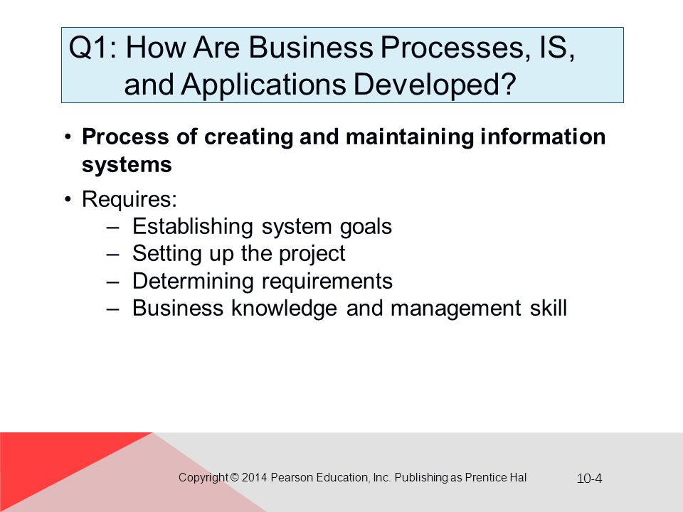 Q1: How Are Business Processes, IS, and Applications Developed
