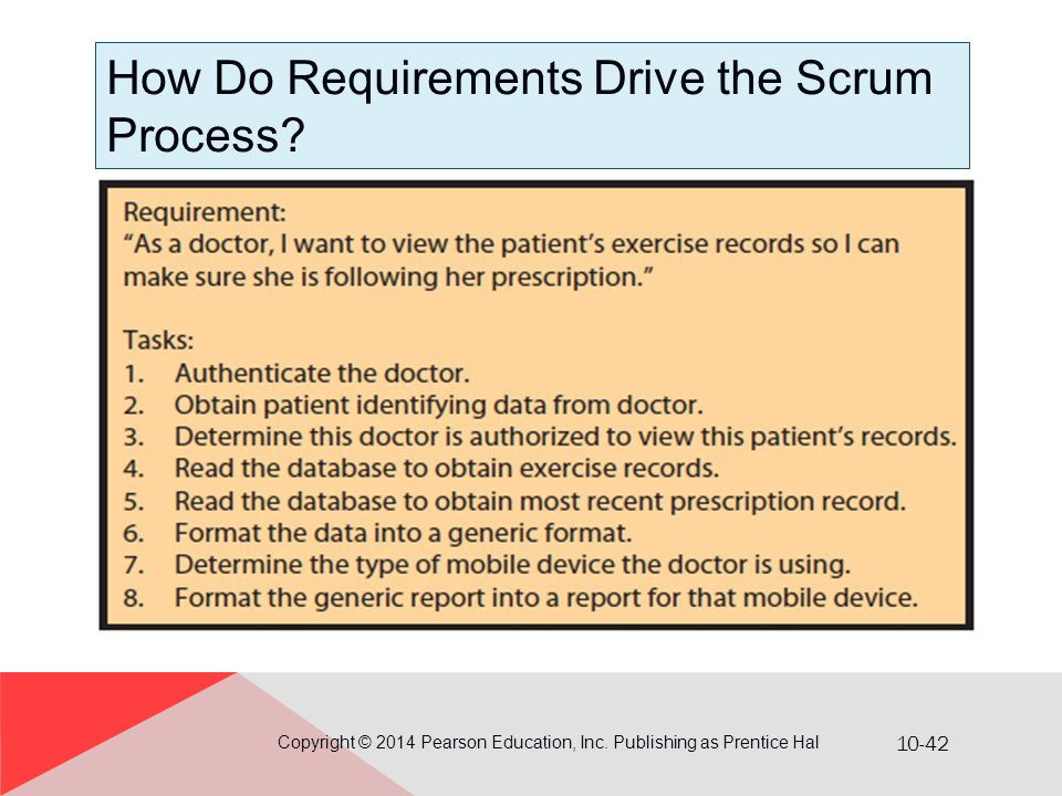 How Do Requirements Drive the Scrum Process