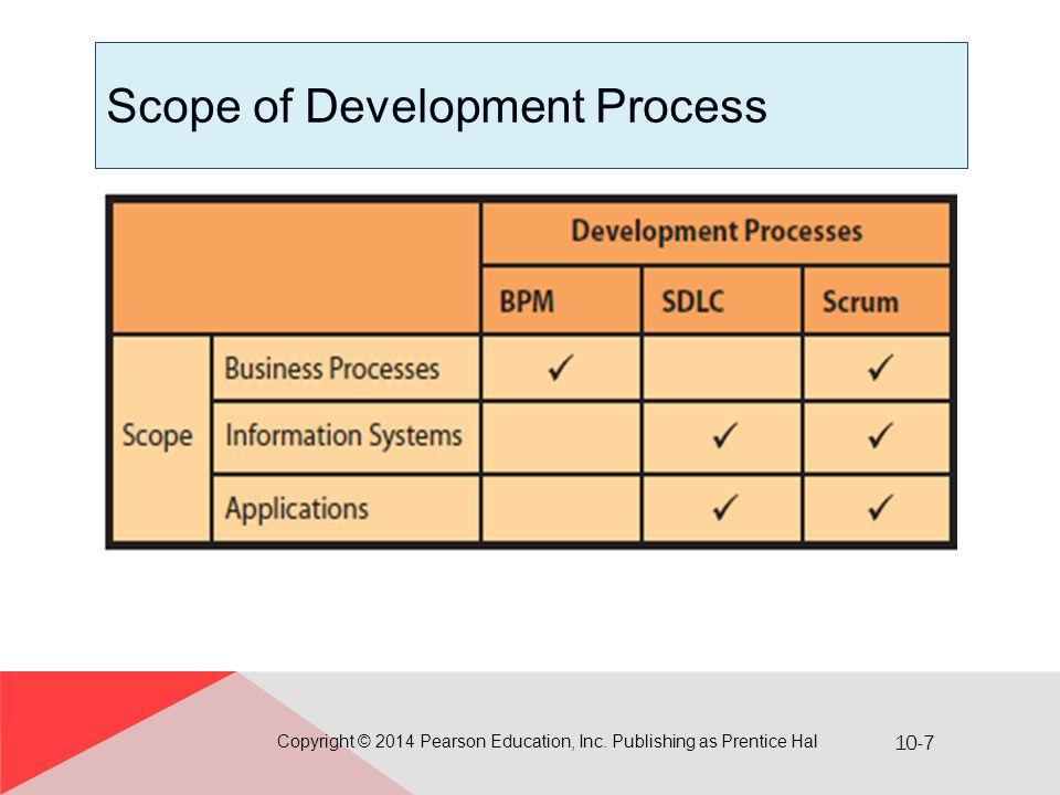 Scope of Development Process