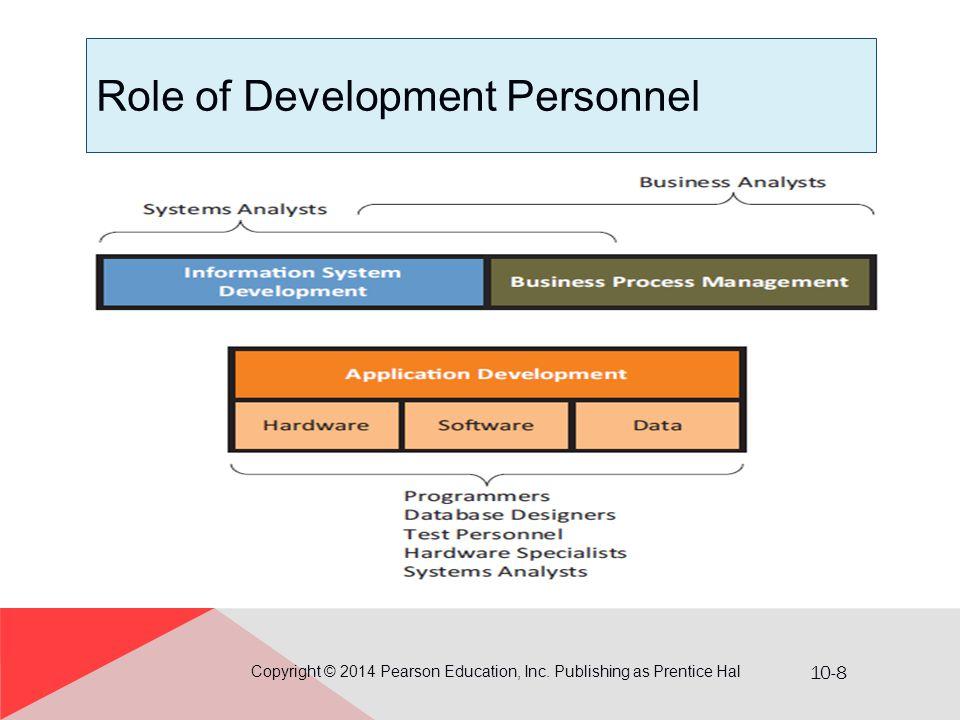 Role of Development Personnel
