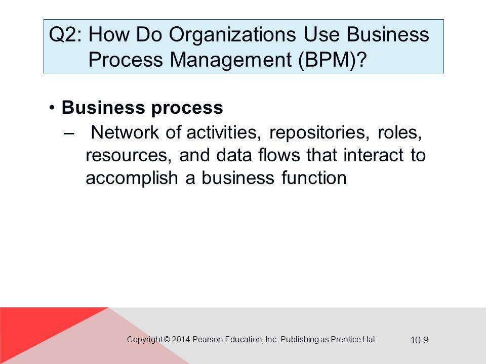 Q2: How Do Organizations Use Business Process Management (BPM)
