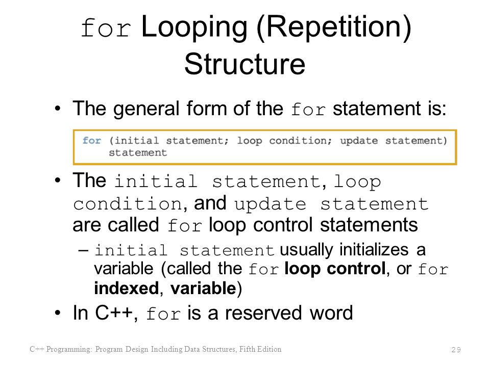 for Looping (Repetition) Structure