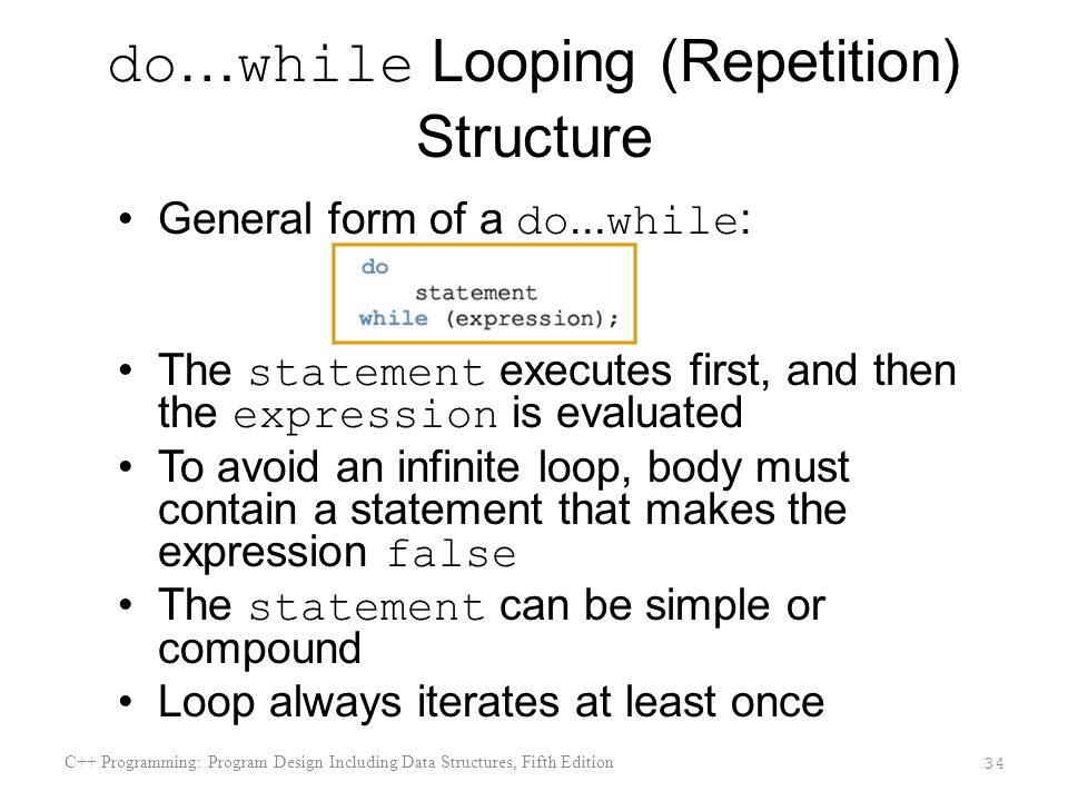 do…while Looping (Repetition) Structure