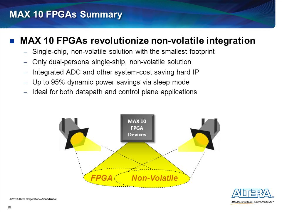 MAX 10 FPGAs revolutionize non-volatile integration