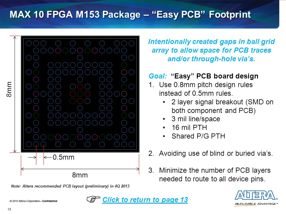 MAX 10 FPGA M153 Package – Easy PCB Footprint