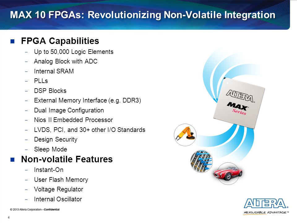 MAX 10 FPGAs: Revolutionizing Non-Volatile Integration