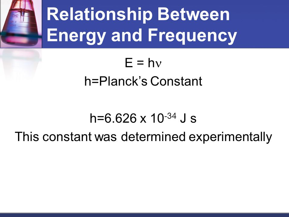 Relationship Between Energy and Frequency