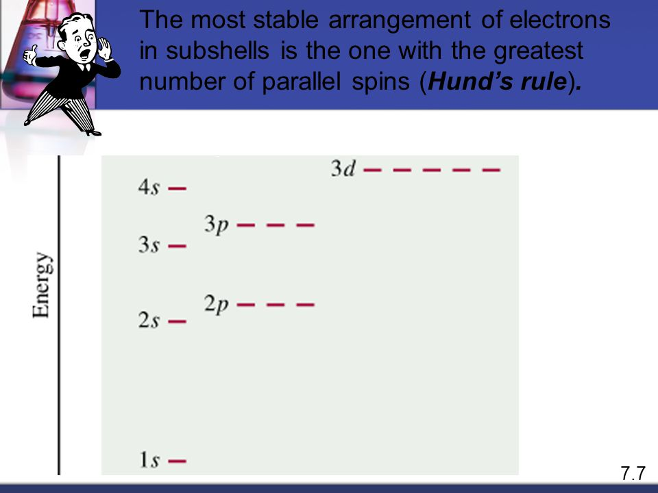 The most stable arrangement of electrons in subshells is the one with the greatest number of parallel spins (Hund's rule).