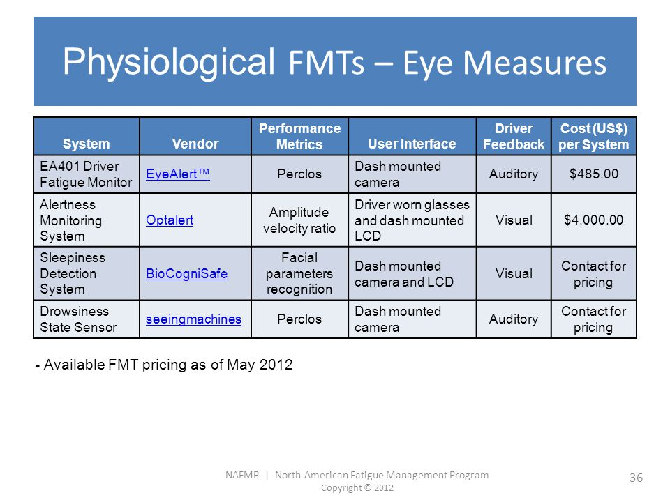 Physiological FMTs – Eye Measures